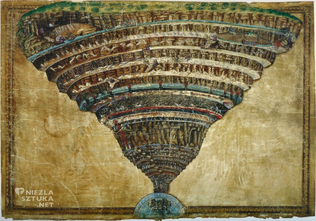 Sandro Botticelli mapa piekieł
