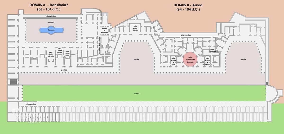 Domus Aurea, Rzym, Włochy sztuka, Włochy zabytki, architektura, Niezła sztuka