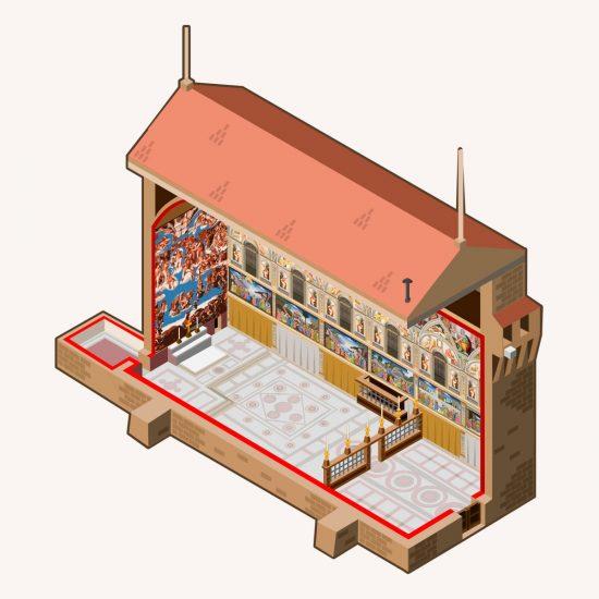 Rzut izometryczny, kaplica Sykstyńska